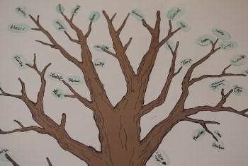 Ahnenforschung - Stammbaum